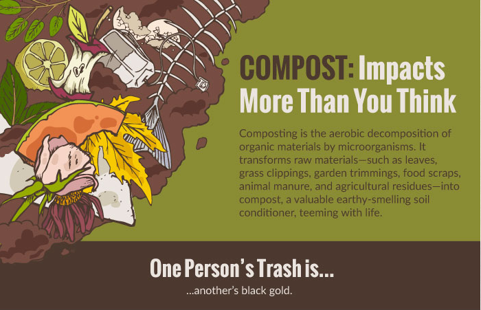 The Dirt on Maryland Composting Initiatives